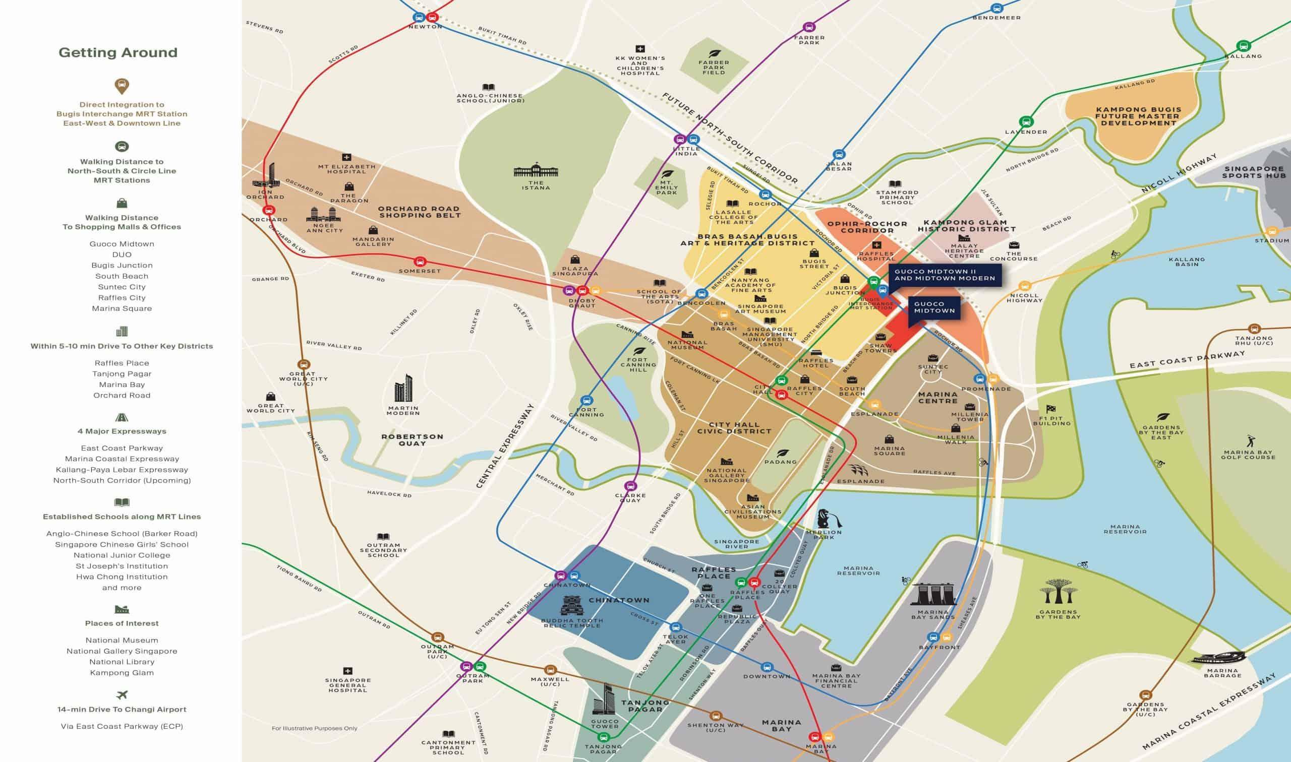 Midtown Modern Location Map
