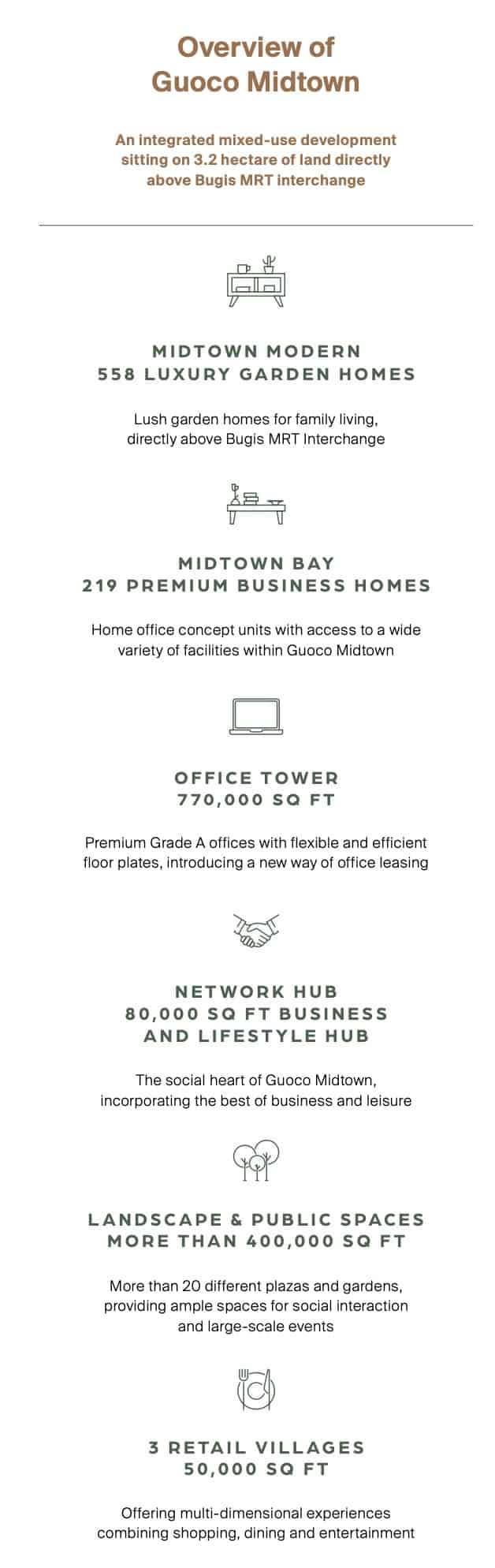 Midtown Modern Overview At A Glance